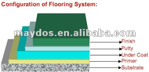 epoxy floor paint system