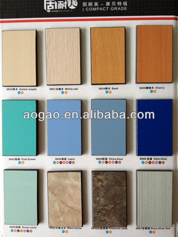 phenolic resin board