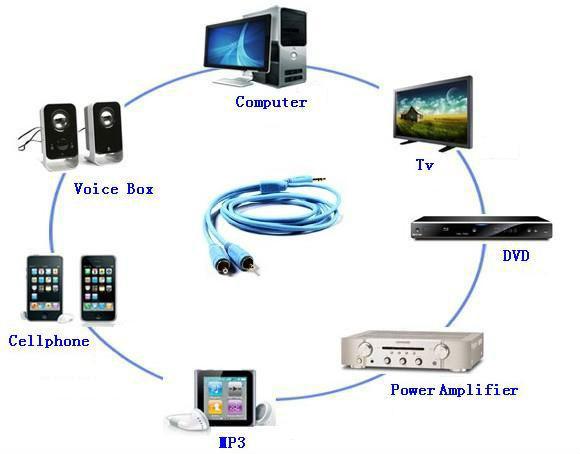 2014 RCA VGA Cable