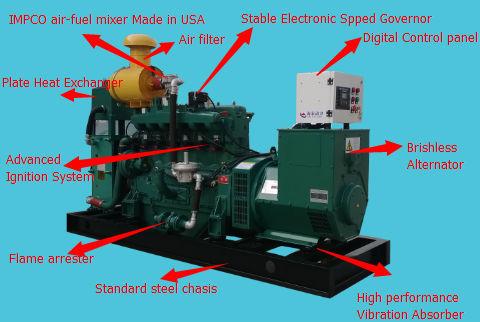 alto desempenho ce aprovado 120kw biogás gerador de motor