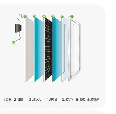 230W monocrystalline solar panel(156mm)