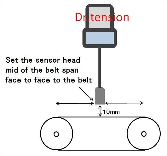 Tension Gauge Tension Gauge Measure For
