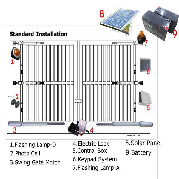 Dc 24v Sec Gate Operators Solar Swing Gate Openers