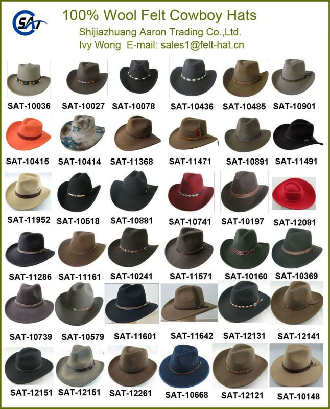 Difference Between Hat and Cap  Hat vs Cap