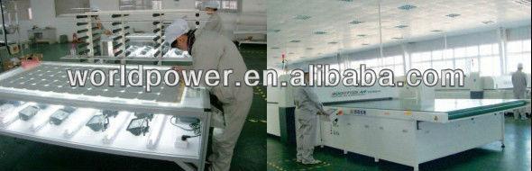 Best High Watt Solar Panels 300 Watt Mono