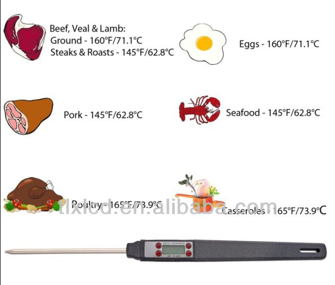 Europe Hot Selling Steak/Beef/Meat thermometers