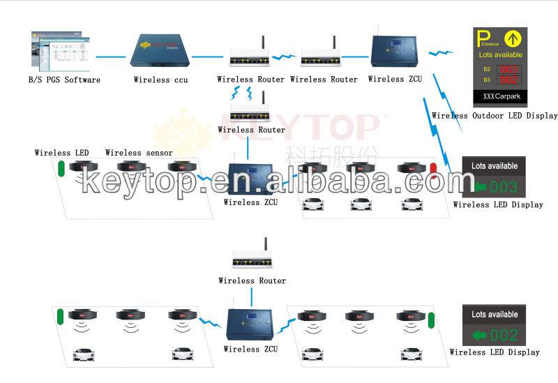 Indoor wireless system structure.jpg