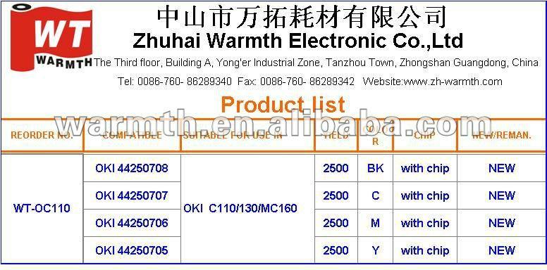 compatible OKI C110 Color toner kit