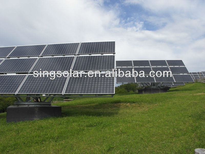 HOT! high efficiency A-grade 250W price per watt solar panels in india