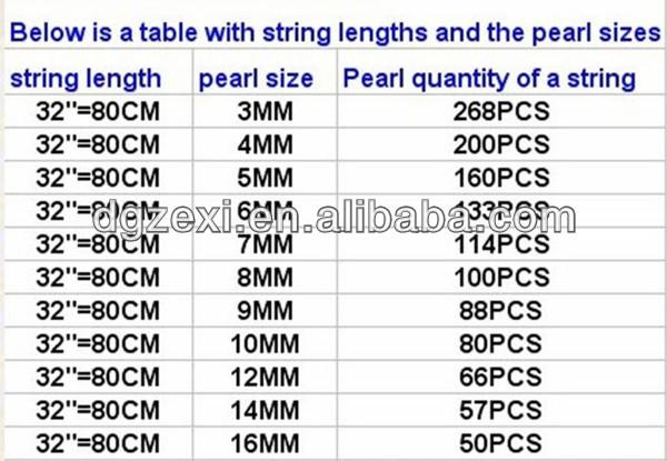 Factory Price Bulks Plastic Round Beads