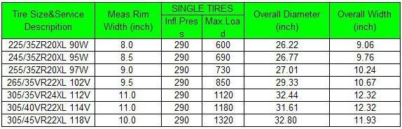 Uhp ultra alto rendimiento de los neumáticos de coche 305/45r22,305 ...