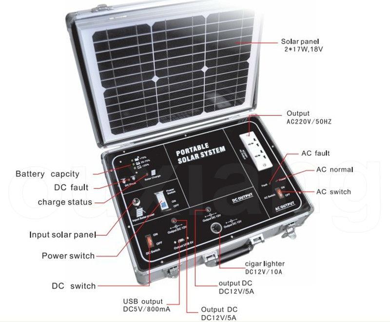 best price per watt solar panels pakistan lahore