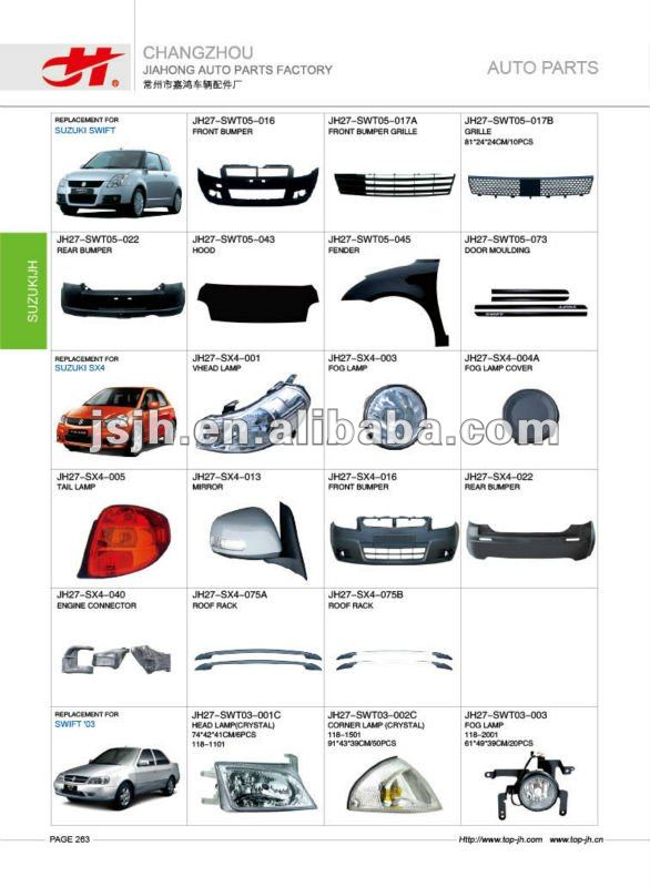 Suzuki Wagon R Body Parts