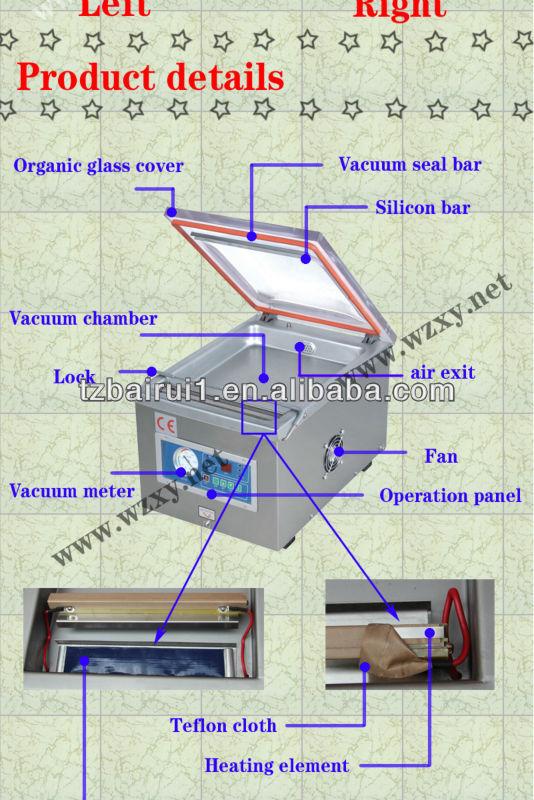 Vacuum Meat Packing Machine