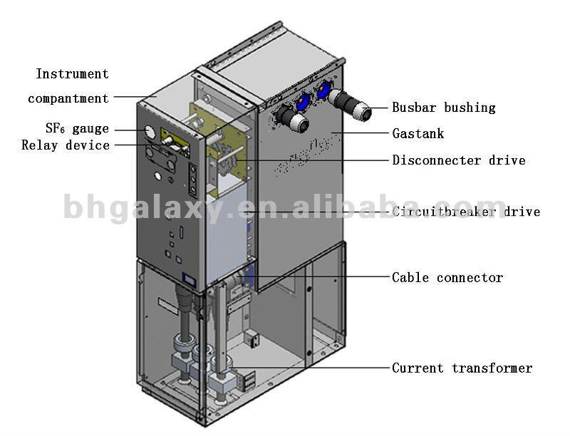 Circuit Breaker Panel Circuit Breaker Panel