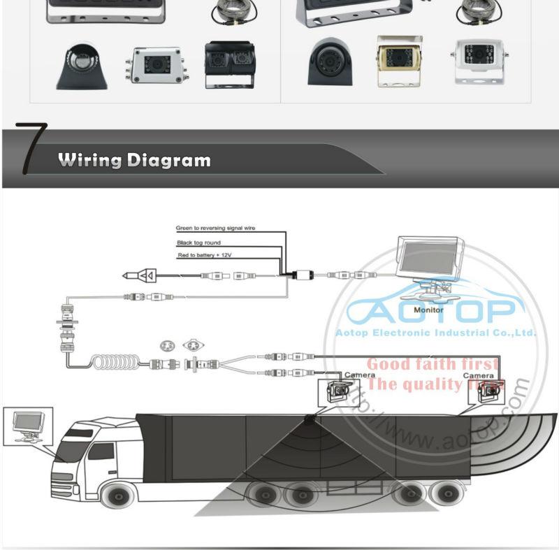 インチバス液晶パネル54ピンとコネクタ、 12-24vサポート、 ゴムやトラックバス用オイルの金型仕入れ・メーカー・工場