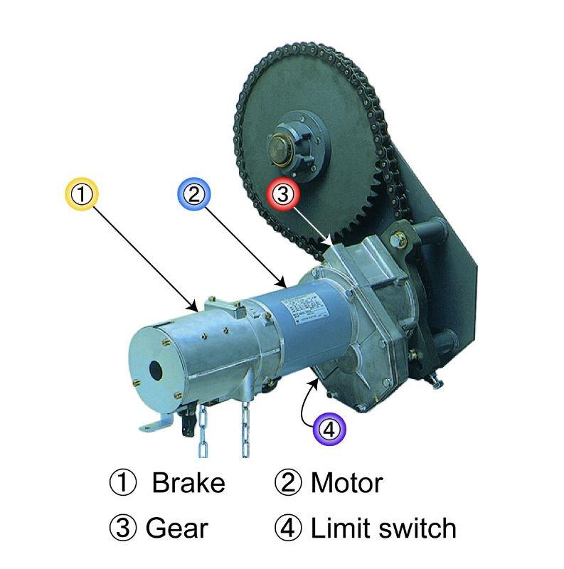 Roller Shutter Motor Ula 50g 3 Ph Buy Shutter Motor