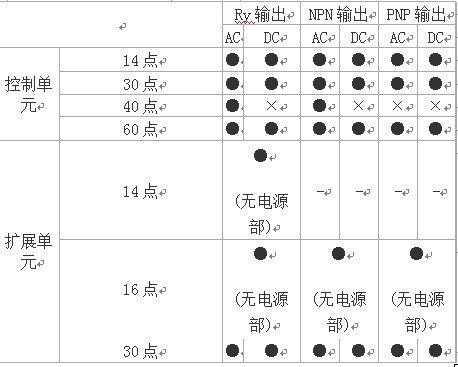 AFPX-MRTC Panasonic PLC