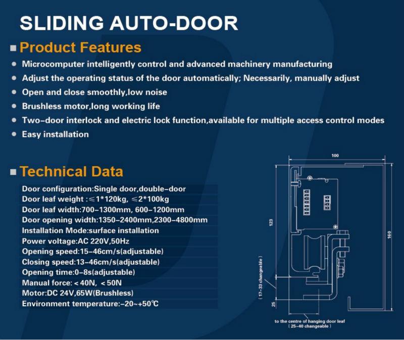 Автоматические двери управления