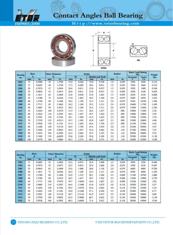 contact angle ball bearing5.jpg
