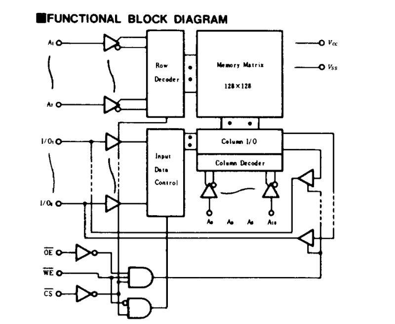 Технические характеристики 1.
