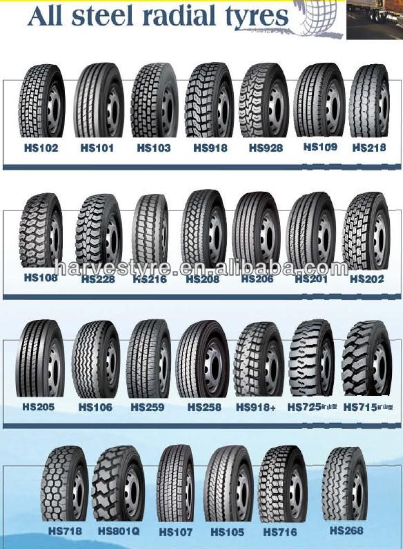 tire size-hongsheng.jpg