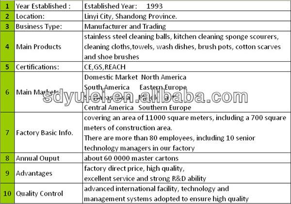 Tampon Rcurer en Nylon de Chine, liste de produits