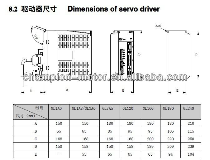 Top grade unique 2-phase per driver