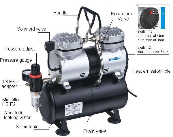 Mini Air Compressor AS196