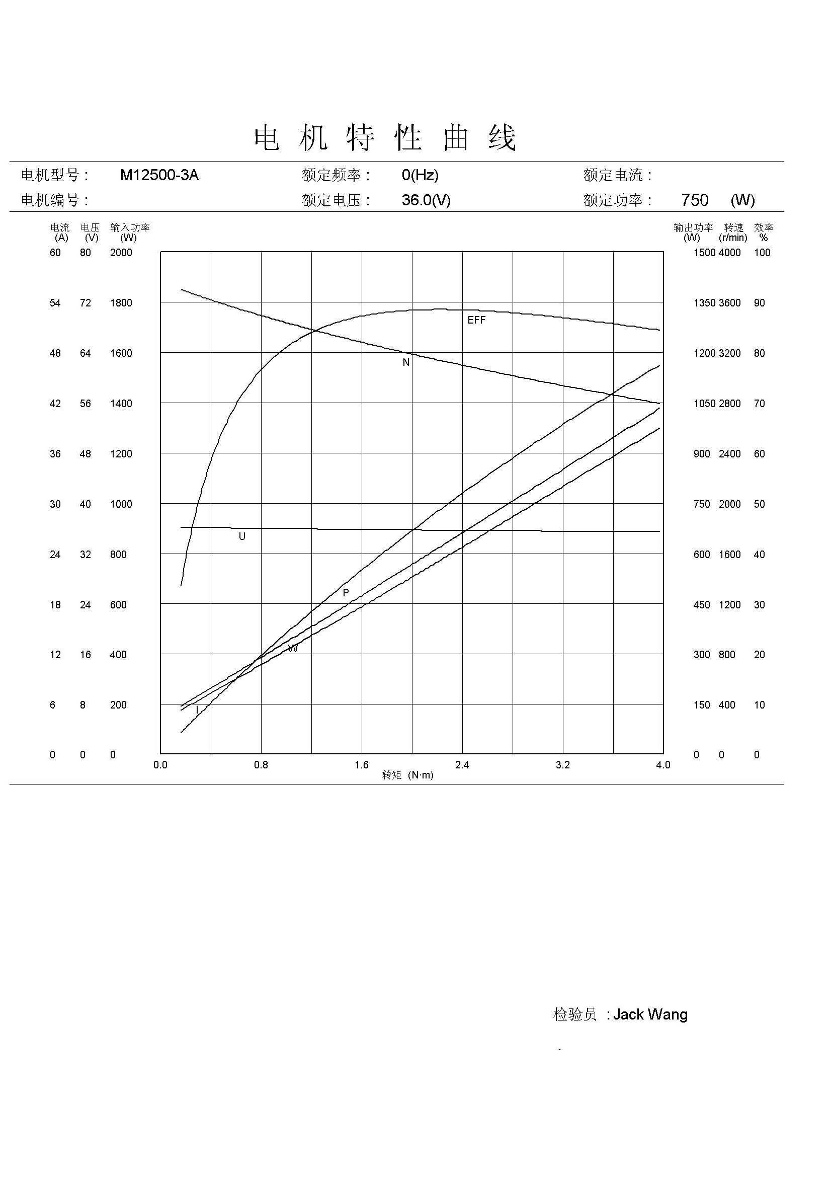 Mac 24v electric motor, 24v 600w motor, 36v 800w motor