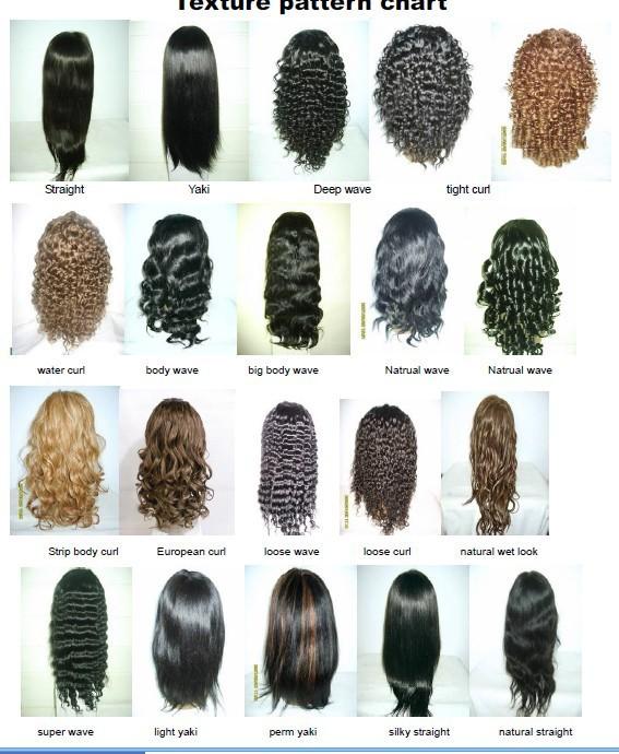 hair texture chart - photo #17