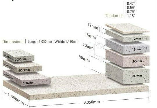 Quartz Stone Countertop - Buy Sparkle Quartz Stone Countertop,Quartz ...