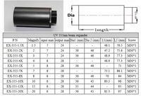 Запчасти для лазерного оборудования Master laser FL:100 , area70 * 70 f/theta , sl/1064/f100 /70 * 70 YAG scan lens