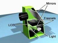 Объектив 2pc/lot fresnel lens for DIY Projector