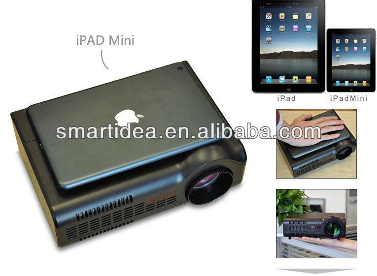 led-2+ ipad mini size