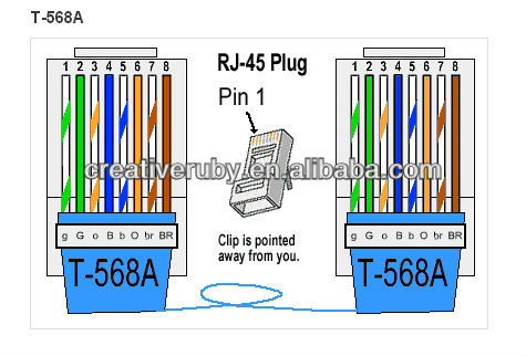 548768377_468 how to make a category 5 cat 5e patch cable readingrat net cat5e rj45 wiring diagram at fashall.co