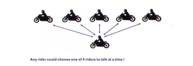 6 riders motorcycle multi-interphone