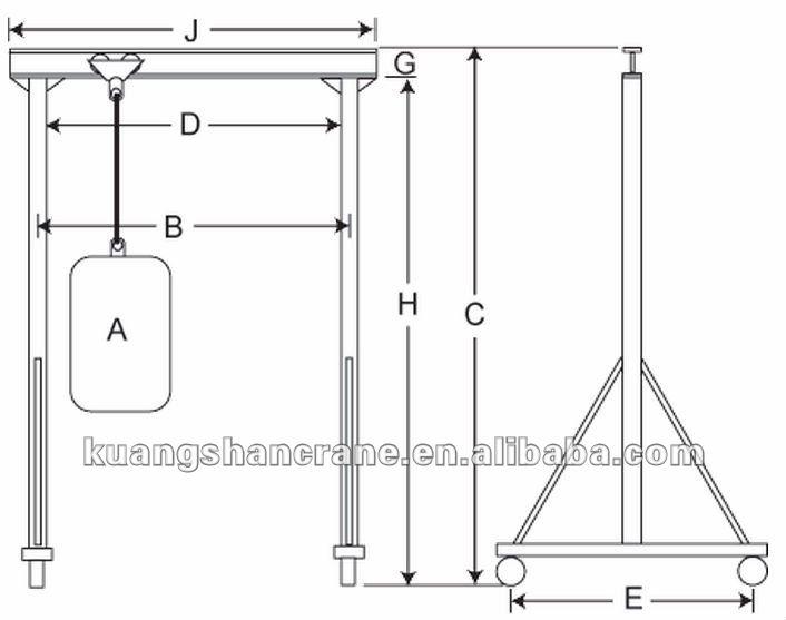 gantry crane plans - photo #24