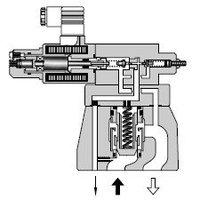 Yuken Proportional Electro-Hydraulic Relief Valves EBG-03-*-*-51/51/51