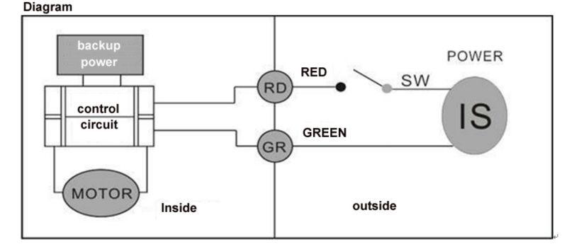 diagram 05 (R04)