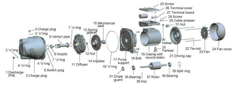 Water Pump Self Priming Jet Pumps Jet100l Buy Jet Water