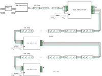 RGB контролер Anker Led Rgb dc12v/24v 24 Rgb Rgb Controle an-A022