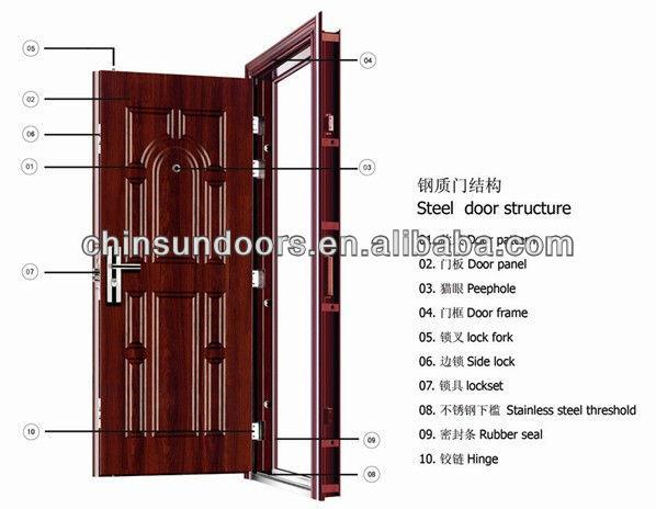 steel security doors residential 2