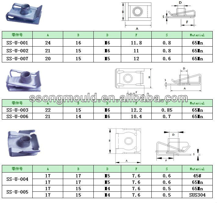 Bearing ring spring auto clip