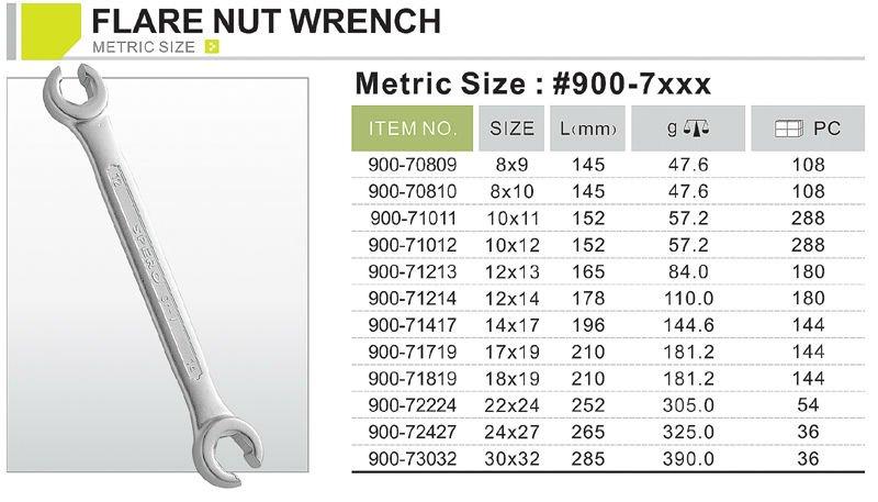 Flare Nut Spanner(advanced Chrome Vanadium Steel) - Buy Spanner