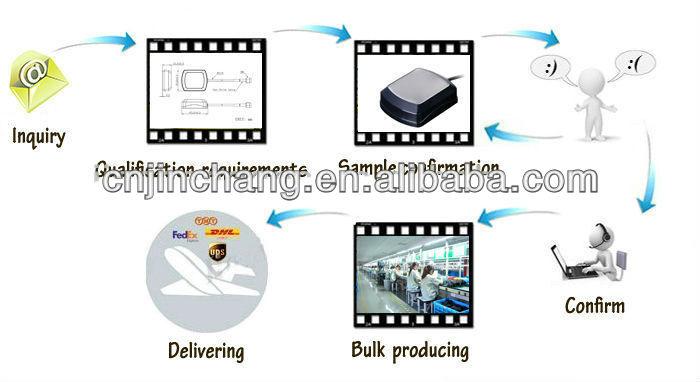 (工場) 無料サンプルgps+gsmコンビ高品質車オートアンテナsmaとsmbfakramcs仕入れ・メーカー・工場