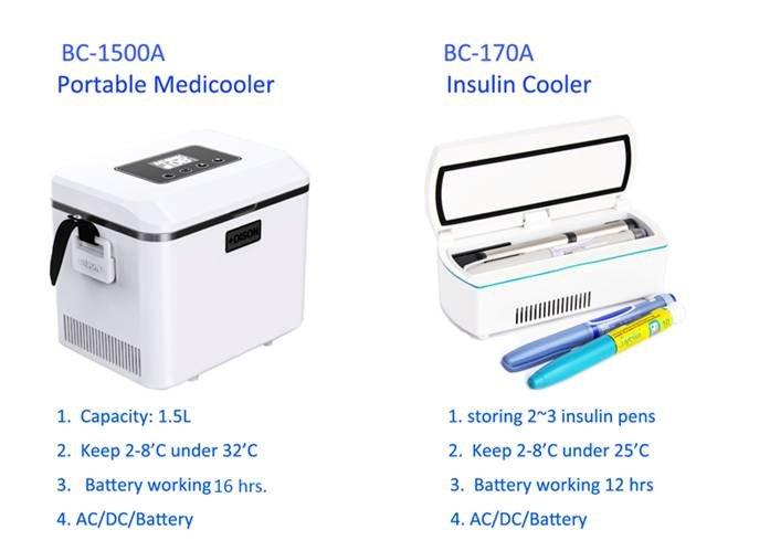 Vaccine Cooler Box