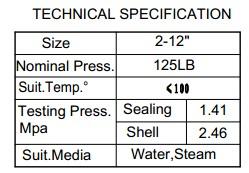 ANSI 125LB/MSS SP-70 CAST IRON NON RISING STEM GATE VALVE