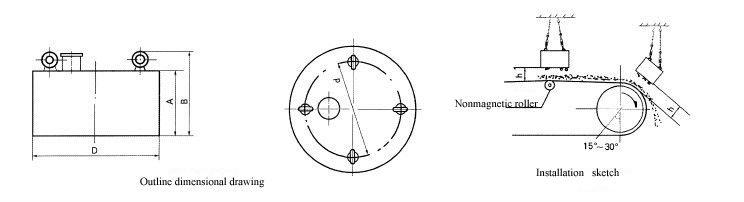 RCDB disc-type electromagnetic separator