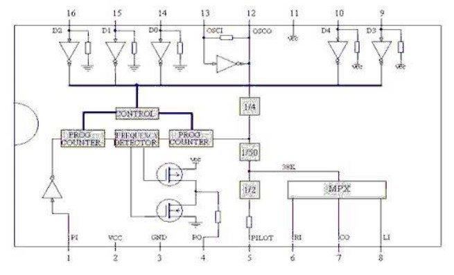 системы интегральных схем,